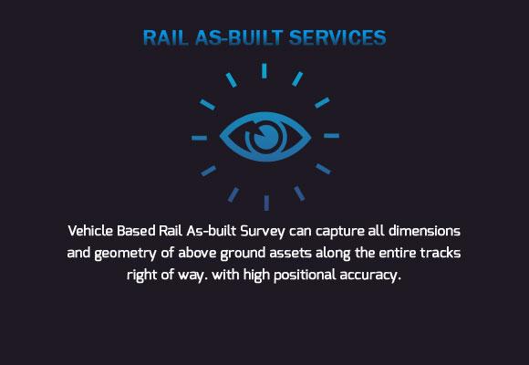 Rail As-Built Surveys