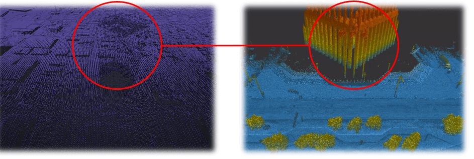 Aerial LiDAR Versus Mobile LIDAR