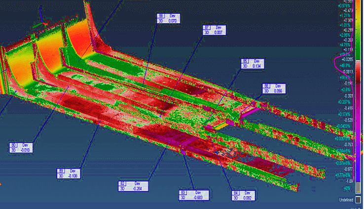 Deformation Analytics-Analysis of LiDAR and Laser Scanning